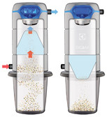 Przy włączonym odkurzaczu filtr podnosi się dogóry. Powyłączeniu, filtr opada wdół, zrzucając zgromadzone nanim drobiny.