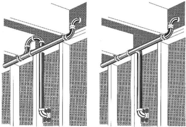 Spadki grawitacyjne w instalacji